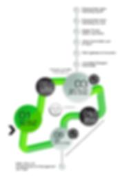 bac+3 automobile ecole formation design