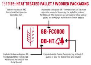 Heat Treated Pallets.jpg