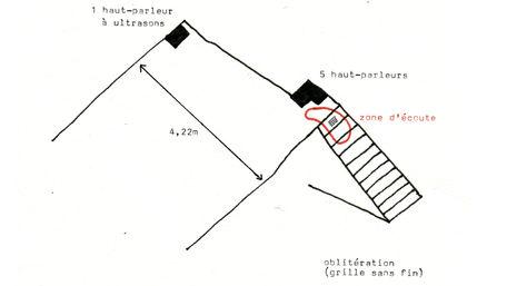 Oblitération (grille sans fin)