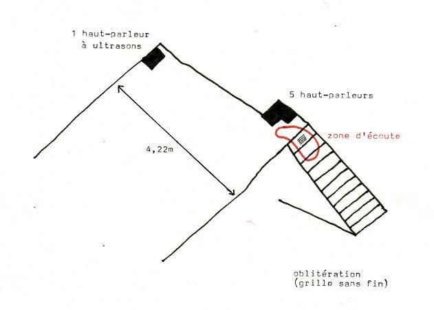 4_Oblitération_(grille_sans_fin)_schéma_
