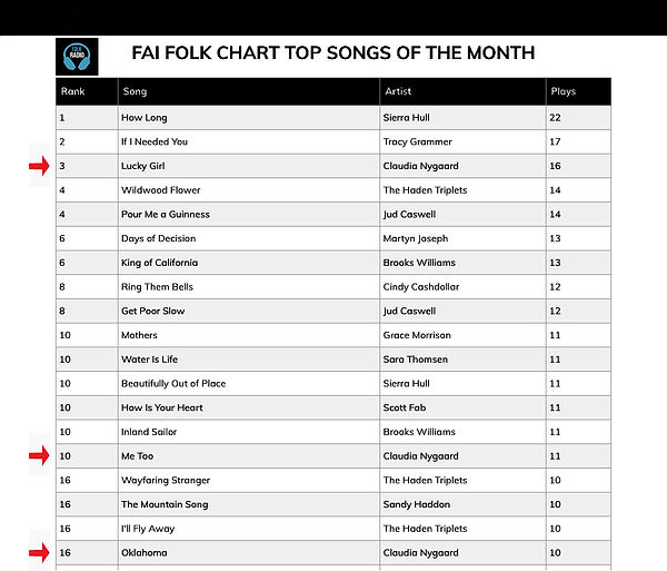 LG Songs of Month - all.jpg