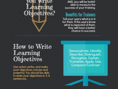 Boost Training Satisfaction with Learning Objectives