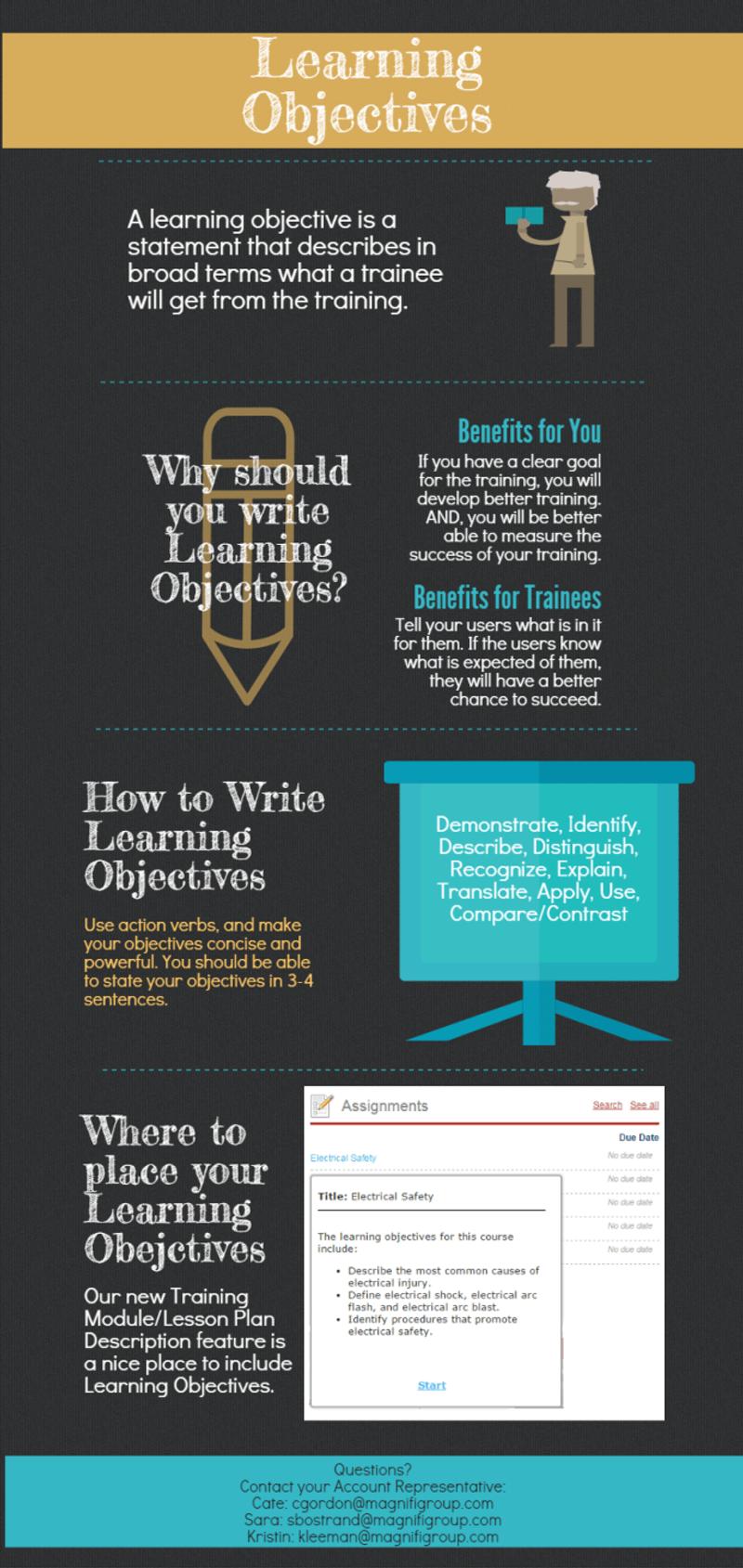 LearningObjectivesBlogPost