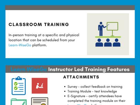 Learn-WiseGO Instructor Led Training