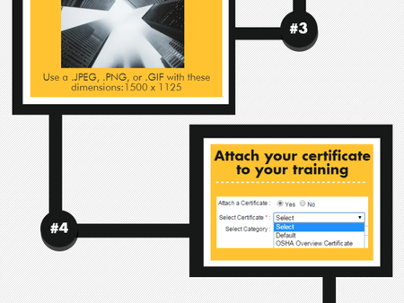 Motivate with Customized Certificates