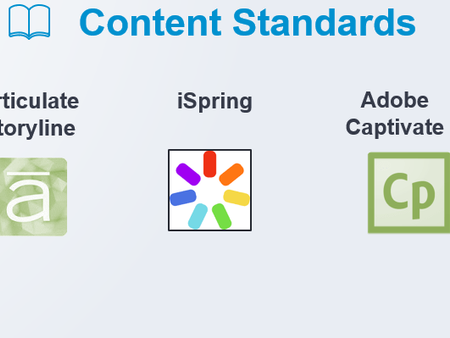 Authoring Tools & Content Standards