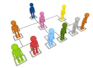 Group Structure: How to organize your Super Groups into a Group Structure by Regions and/or Products