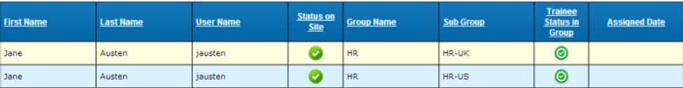 Trainee_assign_group_report