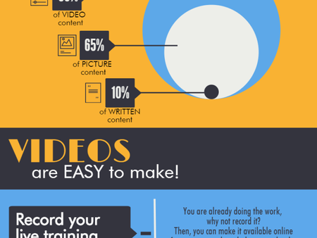 Why (and how) You Should Use More Video Content