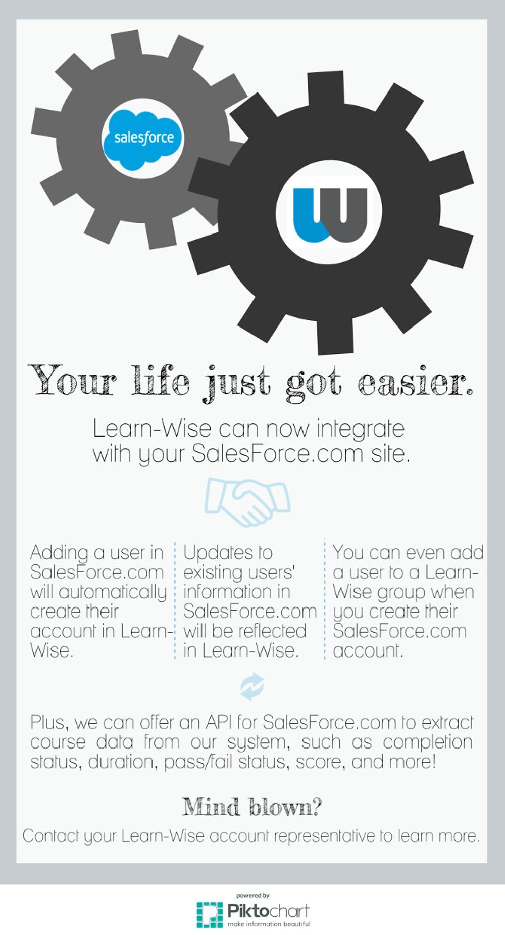 SalesForce Integration (3)