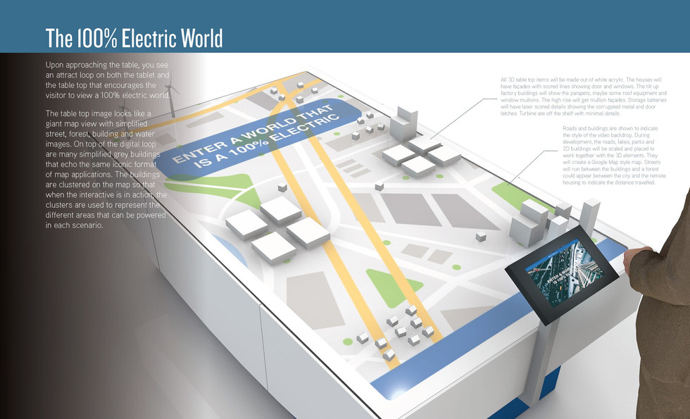 The 100% Electric World