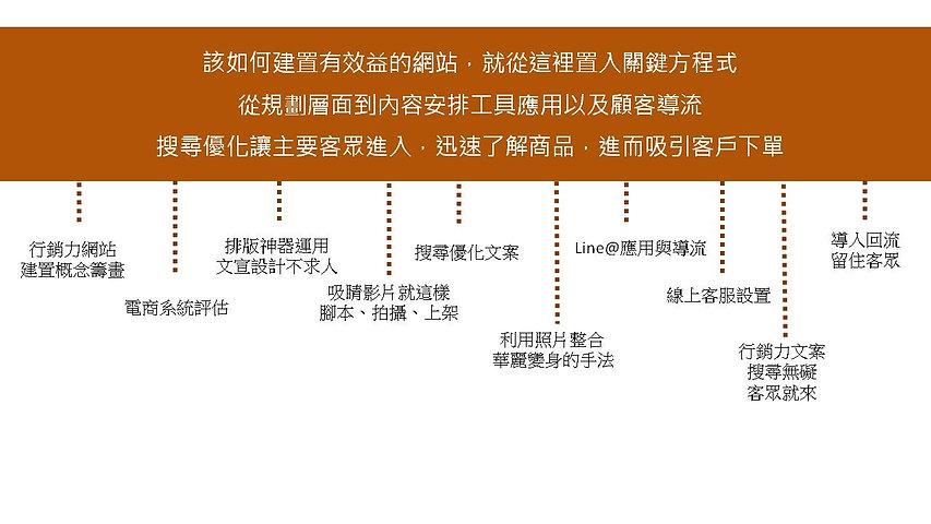 投影片5-1.jpg