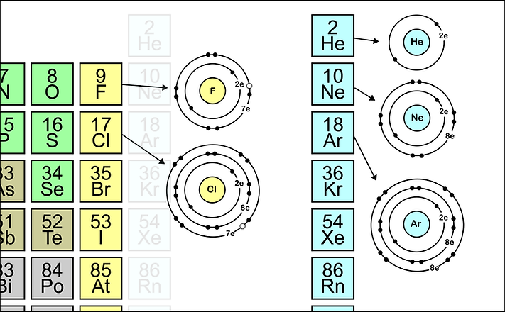 elements-reactive.png
