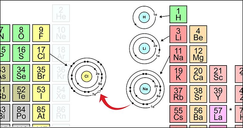 elements-ionic.png