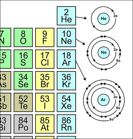 elements-inert.png
