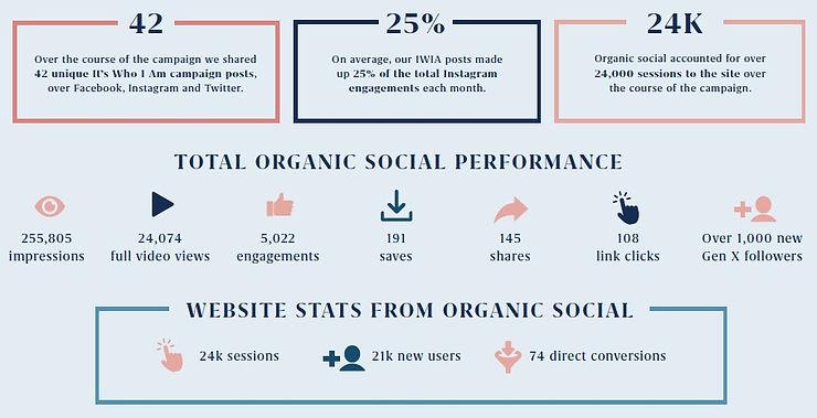 Organic social 2.jpg