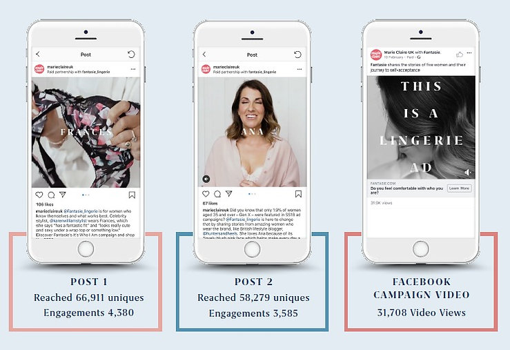 Marie Claire social results.jpg