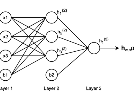 Artificial Neural Networks(Part 2)- Structure of a Simple Neural Network and its implementation.
