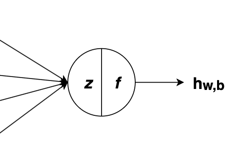 Artificial Neural Networks (Part 1)-Role of Activation Functions, Weights and Bias.