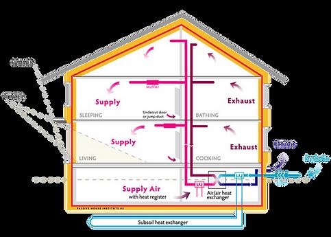 Passive Housing Logopng.png