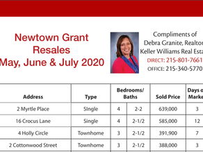 Newtown Grant Resales May, June & July