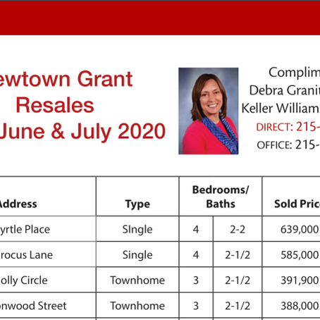 Newtown Grant Resales May, June & July