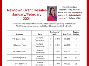 Newtown Grant Resales January/February 2021