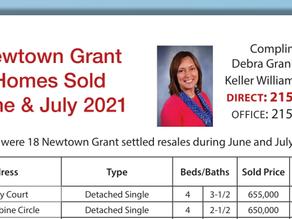 Newtown Grant Homes June & July 2021