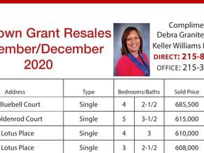 Newtown Grant Resales November/December 2020