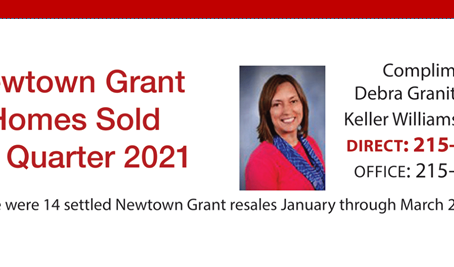 Newtown Grant Homes Sold 1st Quarter 2021