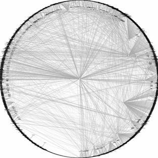 Figura 3. Súper red de macro-corrupción y cooptación en Venezuela. Tamaño y ubicación de los nodos/agentes representan el indicador de betweenness.