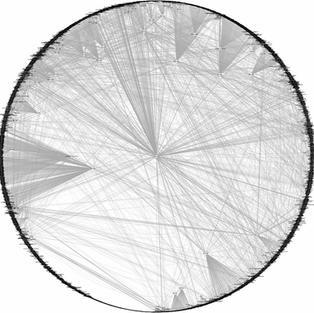 Figura 2. Súper red de macro-corrupción