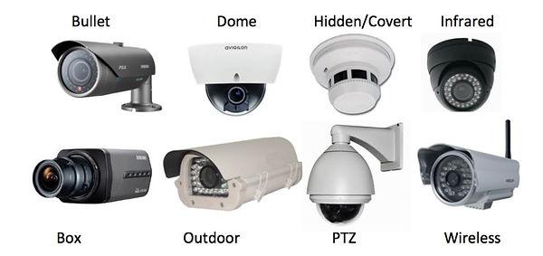 CCTV CAMERAS NAMED.jpg