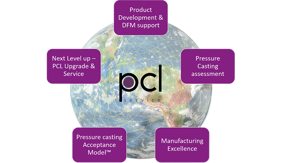PCL Service image