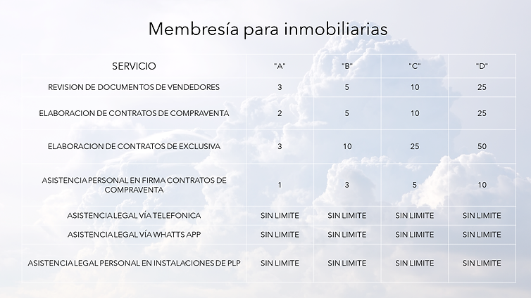 membresías para inmobiliarias.png