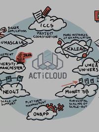 MonetDB Solutions develops DBaaS technology in ACTiCLOUD