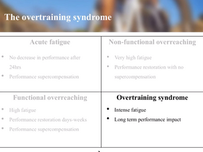Are you overtraining??