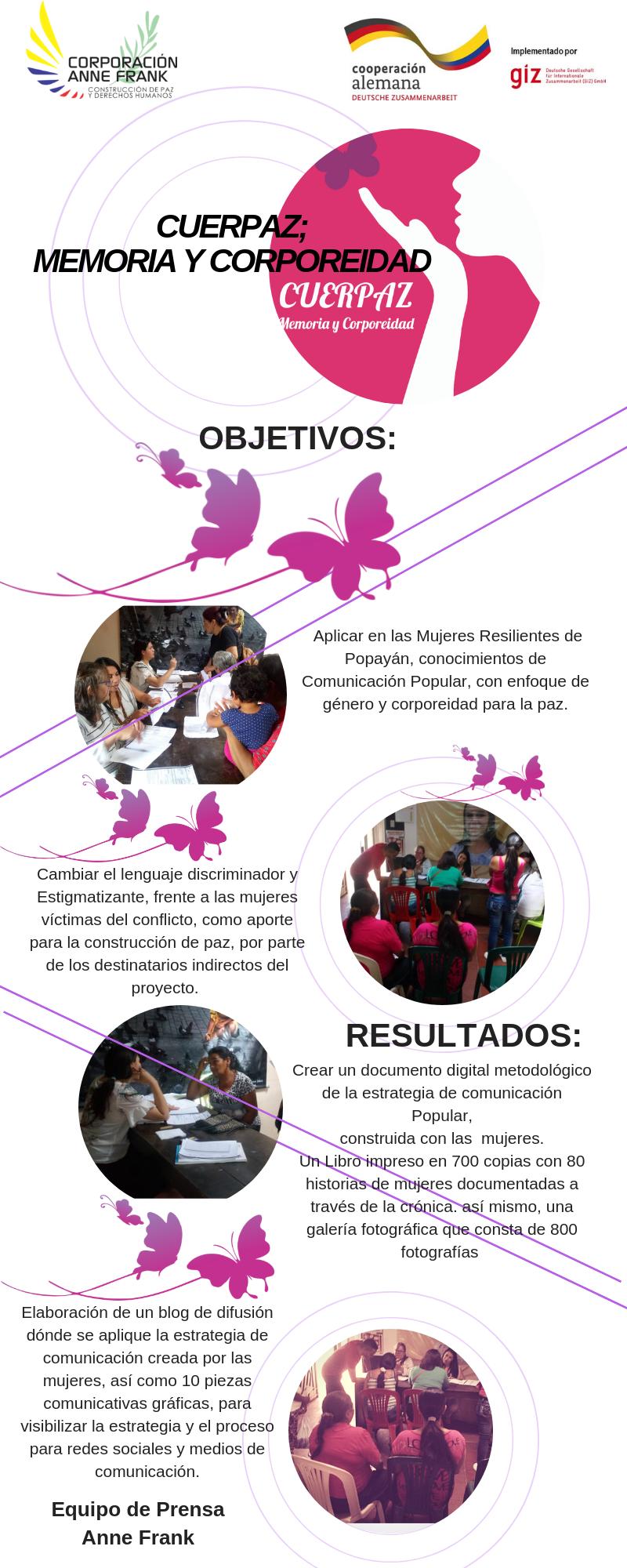 "Objetivos ""CUERPAZ""#MujeresEmme #CUERPAZ               #MujeresVictimas #Popayan #AnneFrank"