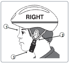 ce-helmets-right-way.png