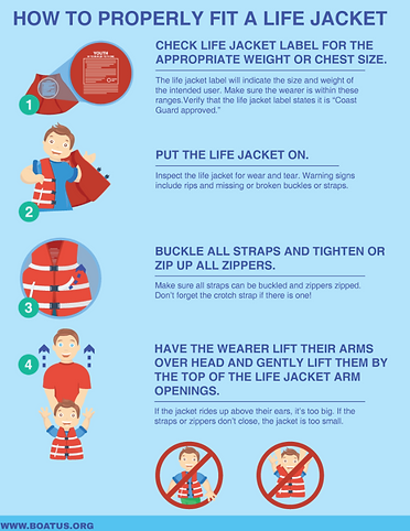 life-jacket-fitting.png