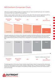 IKO Enertherm Comparison Chart.jpg
