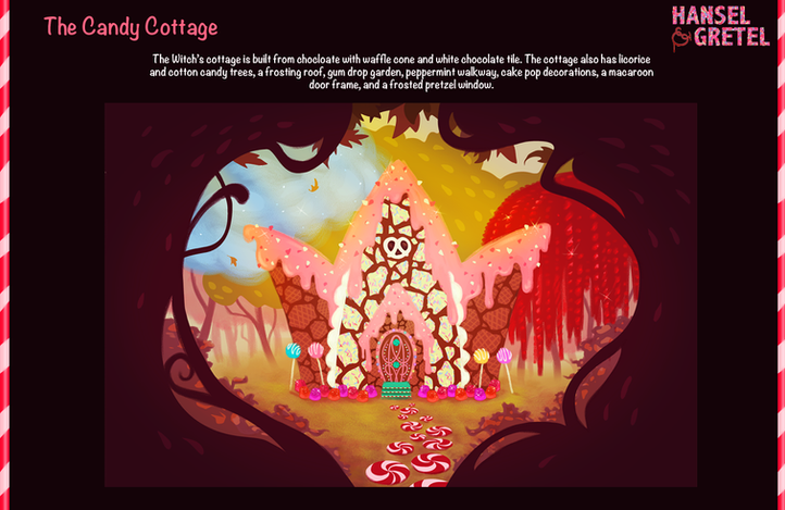 Hansel & Gretel Vis Dev Project - The Candy Cottage