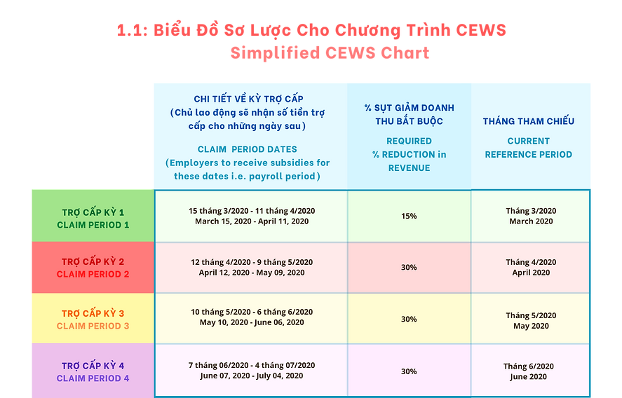 1 CEWS Chart.png