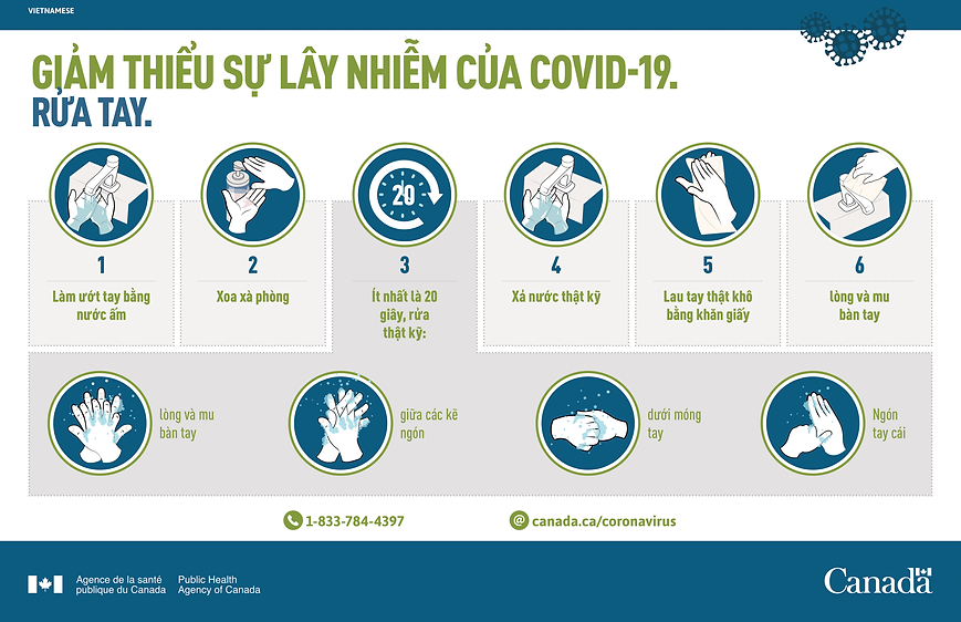 Covid-19 Handwashing Guide