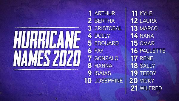 thumbnail_hurricane-names-2020.png