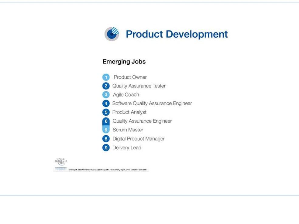 Product Development emerging jobs