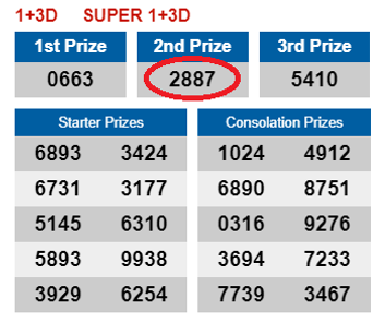 MYS DaMaCai 4D (Sat 16 Sep) Strike 2nd Prize! | 4d Tips