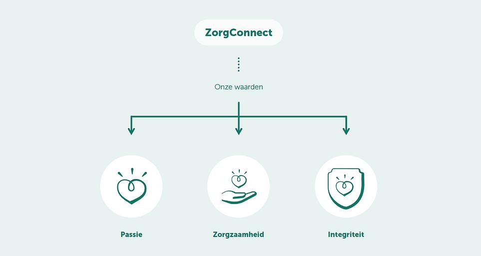 ZC waarden.PNG