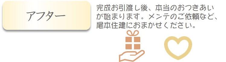 尾本住建 流れ21.jpg