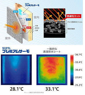 06初期と耐久試験後の熱カット率の変化図1.png
